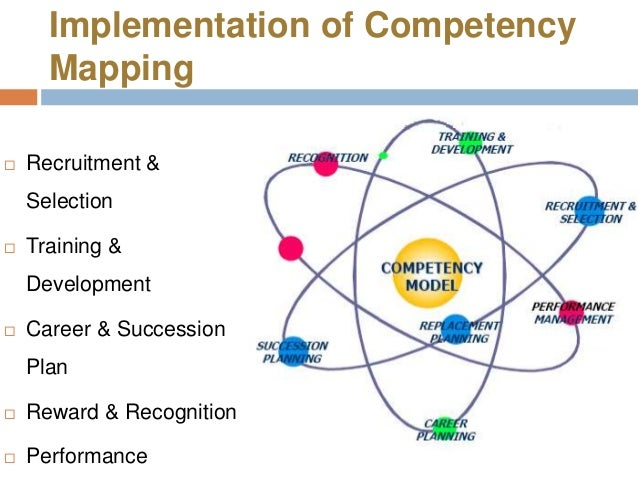 Competency Mapping Ppt