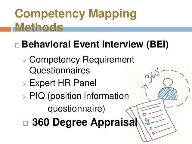 Competency MappingMethods   Behavioral Event Interview (BEI)     Competency Requirement      Questionnaires     Expert ...