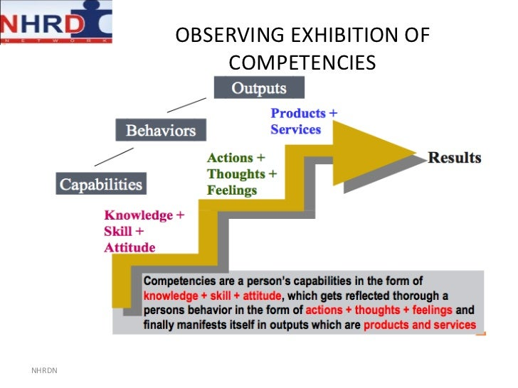 importance of measuring competencies A workplace competency is a description of a required skill, attribute or behavior  for a specific job used to define and measure an individual's effectiveness  for  management 4 the importance of training & development in the workplace.