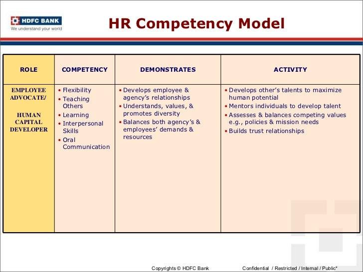 Hr Competency Workshop Presentation By Vijayan Pankajakshan