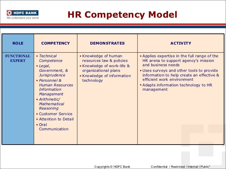 jft task 3 competing values framework Towards a competing values approach to organizational analysis robert e quinnj and provides an overarching framework to guide subsequent efforts at organizational assess- which is highly dependent upon the initial task of selecting measures whenever an.