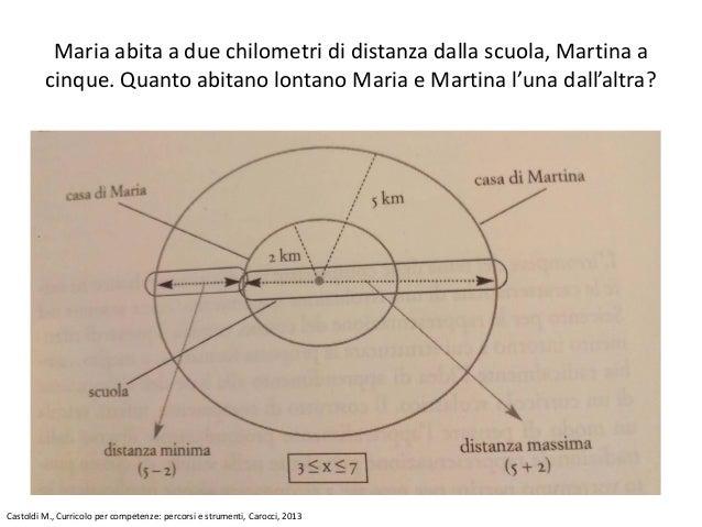 Maria abita a due chilometri di distanza dalla scuola, Martina a cinque. Quanto abitano lontano Maria e Martina l'una dall...