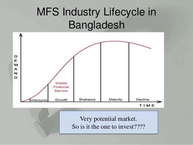 analysis of electronics market of bangladesh Financial institutions in bangladesh can take advantage of the untapped  potential  study report analyses policy and regulatory aspects related to  industry and  electronic and electromechanical products are the key products  of the sector.
