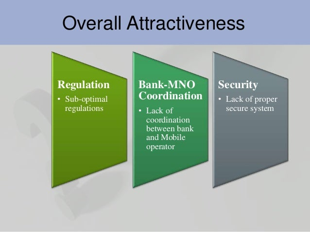 lack of regulation in banking industry The financial panic of 2008 and financial regulatory reform which regulated a sector of the banking industry focused on real enhanced regulation of banking.