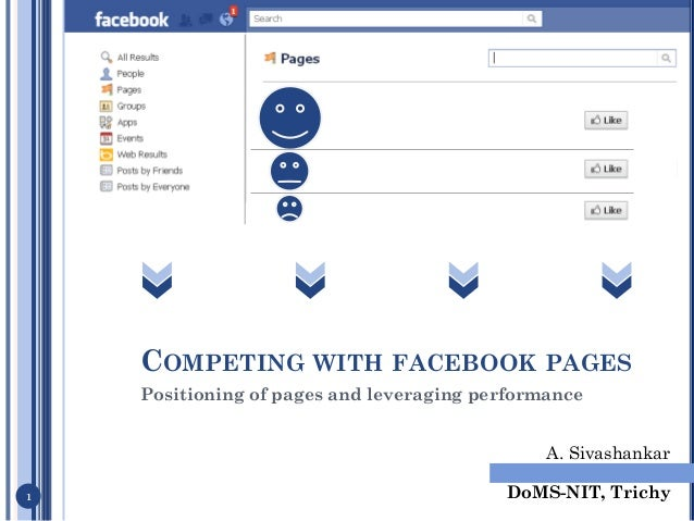 COMPETING WITH FACEBOOK PAGES    Positioning of pages and leveraging performance                                          ...