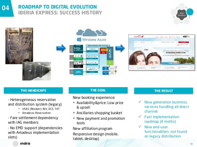 12  04 ROADMAP TO DIGITAL EVOLUTION IBERIA EXPRESS: SUCCESS HISTORY THE HANDICAPS THE GOAL THE RESULT - Heterogeneous rese...