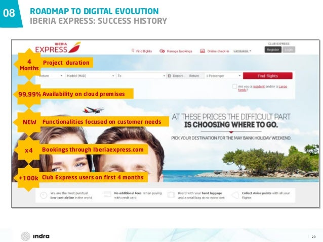 20  4 Months Project duration 08 ROADMAP TO DIGITAL EVOLUTION IBERIA EXPRESS: SUCCESS HISTORY Availability on cloud premis...