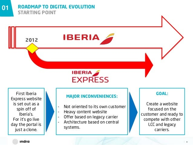 4  01 ROADMAP TO DIGITAL EVOLUTION STARTING POINT First Iberia Express website is set out as a spin off of Iberia's. For i...