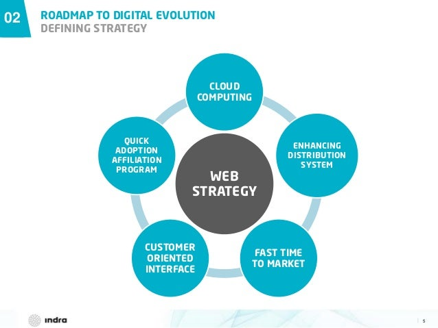 5  WEB STRATEGY CLOUD COMPUTING ENHANCING DISTRIBUTION SYSTEM FAST TIME TO MARKET CUSTOMER ORIENTED INTERFACE QUICK ADOPTI...