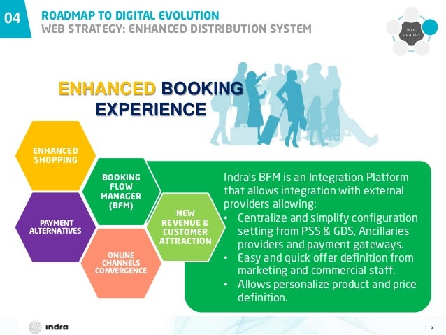 9  WEB STRATEGY 04 ROADMAP TO DIGITAL EVOLUTION WEB STRATEGY: ENHANCED DISTRIBUTION SYSTEM ENHANCED BOOKING EXPERIENCE BOO...
