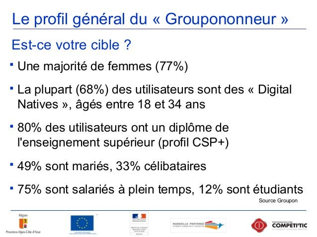 Le profil général du « Groupononneur »  Une majorité de femmes (77%)  La plupart (68%) des utilisateurs sont des « Digit...