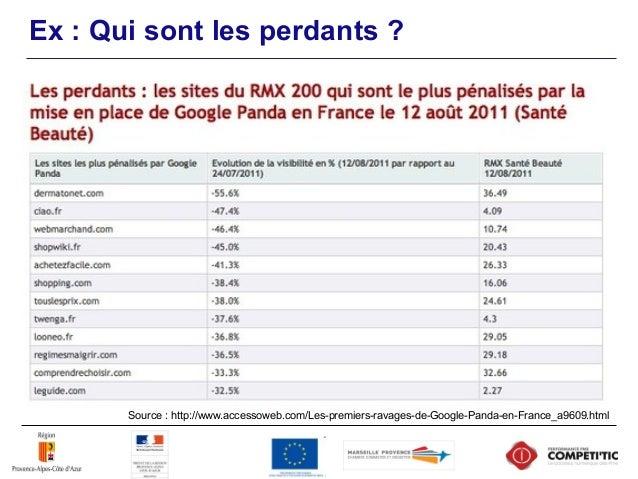 Ex : Qui sont les gagnants ? Source : http://www.accessoweb.com/Les-premiers-ravages-de-Google-Panda-en-France_a9609.html