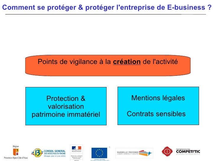 Protection de son activité sur internetProtection et valorisation Patrimoine immatérielNoms de domaine (stratégie, formali...