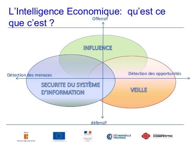 Competitic comment protéger vos informations sensibles-numerique en entreprise Slide 2