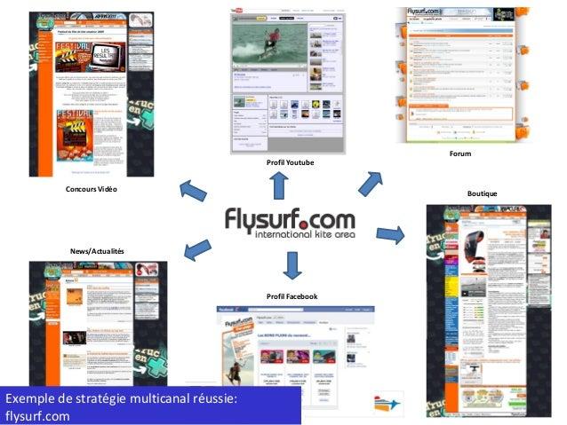 Forum Profil Facebook Profil Youtube Boutique News/Actualités Concours Vidéo Exemple de stratégie multicanal réussie: flys...
