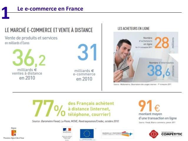 Le e-commerce en France 1
