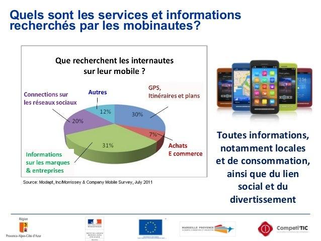 Quels sont les services et informations recherchés par les mobinautes? Toutes informations, notamment locales et de consom...