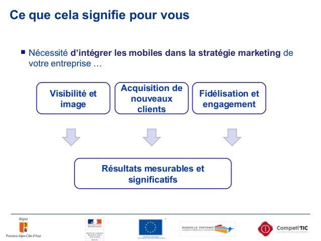Ce que cela signifie pour vous  Nécessité d'intégrer les mobiles dans la stratégie marketing de votre entreprise … Visibi...