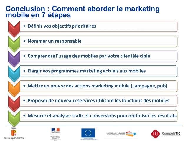 Conclusion : Comment aborder le marketing mobile en 7 étapes