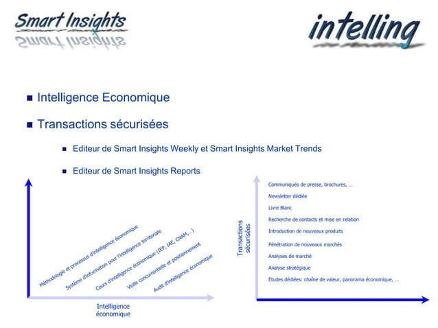  Intelligence Economique  Transactions sécurisées  Editeur de Smart Insights Weekly et Smart Insights Market Trends  E...