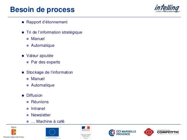 Besoin de process  Rapport d'étonnement  Tri de l'information stratégique  Manuel  Automatique  Valeur ajoutée  Par ...