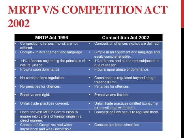 mrtp act and competition act 2018-7-16  competition act, 2002 and its relevance  the competition law aims at doing away with the rigidly structured mrtp act the competition law proposed is.