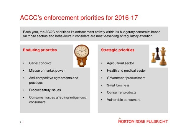 accc misuse of market power guidelines