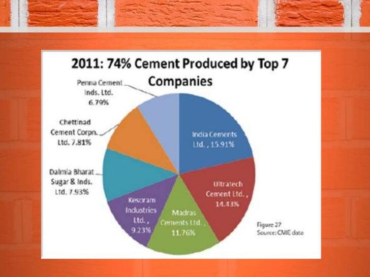 Dalmia cement price per bag in bangalore dating 2