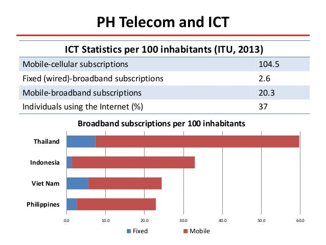 competitive rivalry in indian telecom sector Find all about the major mergers and acquisitions in telecom sector as the telecom  telecommunications industry mergers and acquisitions  competitive benefits.