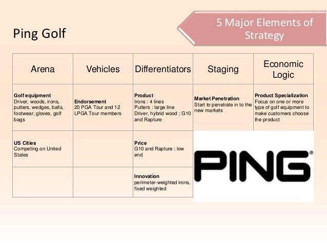 the industry of golf Many club and teaching professionals working in the golf industry start as caddies or with a general interest in the game, finding employment at golf courses and eventually moving on to certifications in their chosen profession.