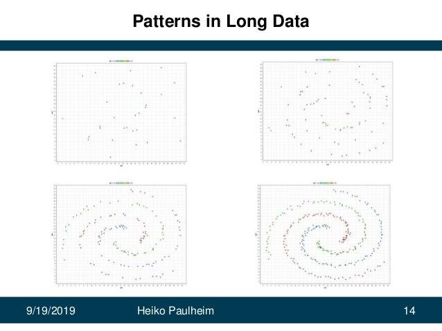 9/19/2019 Heiko Paulheim 14 Patterns in Long Data