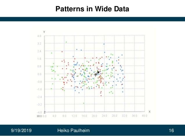 9/19/2019 Heiko Paulheim 16 Patterns in Wide Data
