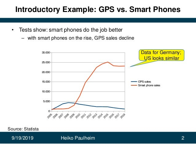 9/19/2019 Heiko Paulheim 2 Introductory Example: GPS vs. Smart Phones • Tests show: smart phones do the job better – with ...