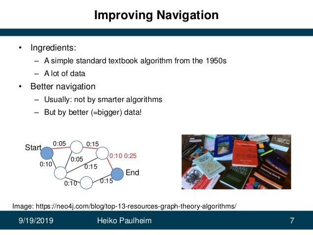 9/19/2019 Heiko Paulheim 7 Improving Navigation • Ingredients: – A simple standard textbook algorithm from the 1950s – A l...