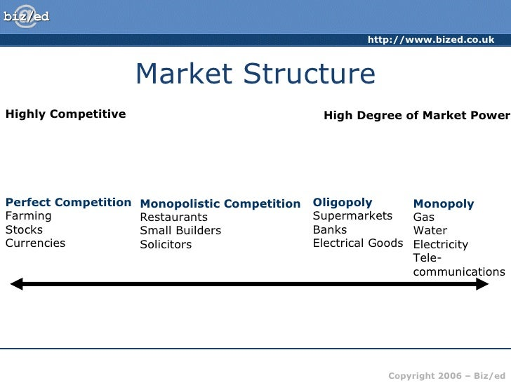 oligopoly market structure in uk supermarket industry and benefit of consumers Uk supermarket industry where tesco, sainsbury, morrisons and asda comprise a firm-concentration ratio of 70 percent and the uk brewery industries with a firm-concentration ratio of 85 percent are examples of oligopoly.