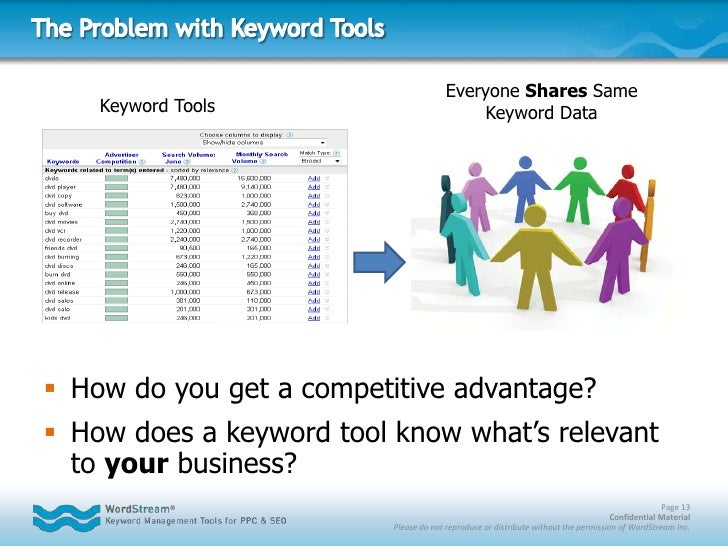 How to Improve Quality Score<br />Select specific keywords & negative keywords<br />Group together closely related keyword...
