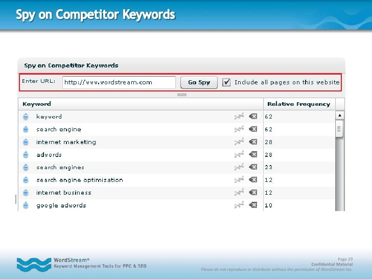 About WordStream<br />A provider of keyword research & management solutions for PPC & SEO <br />Tools for continuously dis...