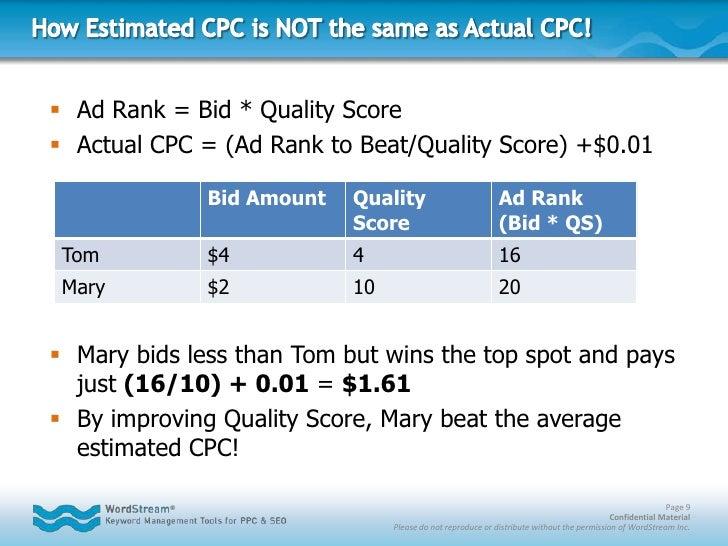<ul><li>Ad Rank = Bid * Quality Score