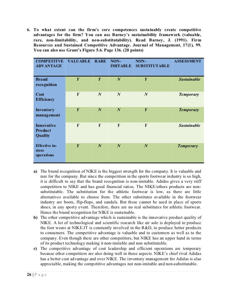 competitiveness and inventory management essay Toggle navigation.
