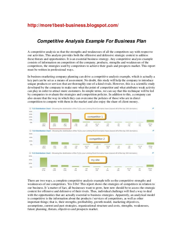 Meaning of competitive analysis business plan