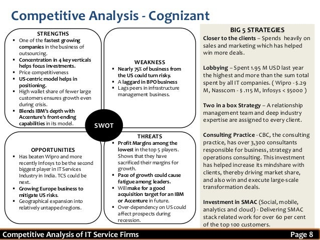 "swot analysis of infosys Swot analysis : infosys technology may 19, 2013 — rswot ""the road ahead is challenging environment has changed significantly recently  r-swot create a free ."