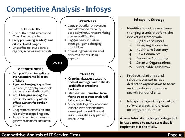 competitive analysis of it outsourcing industry This is known as competitive analysis you want to make sure shoppers have a reason to pick you over everyone else although performing a competitive analysis isn't rocket science, it does go beyond the few simple google searches needed to identify and categorize your competitors in this chapter.