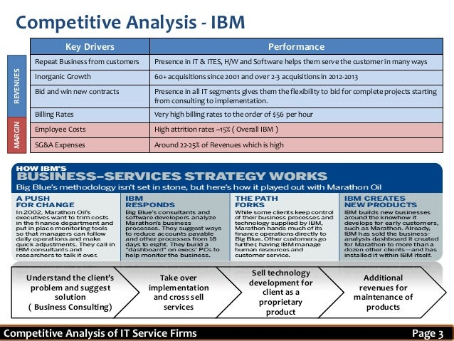 Competitive analysis of it service firms