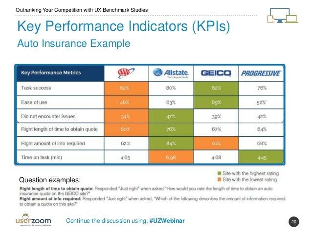 Auto insurance companies 15