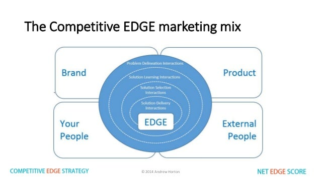 competitive edge of vodafones strategy Since you're here we'd like to tell you about our mission and how you can help us fulfill it siliconangle media inc's business model is based on the intrinsic value of the content, not advertising.