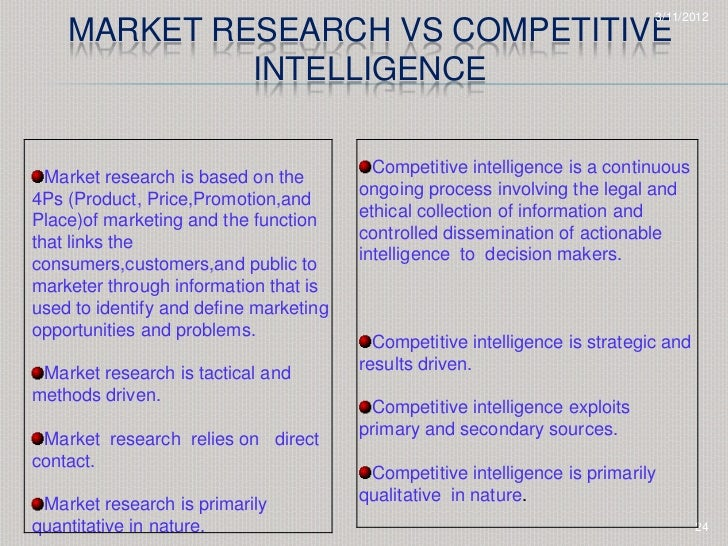 thesis on competitive intelligence Free essay: competitive intelligence it takes a simple mind to run a simple machine, but a shrewd mind is needed to run an organization, association, or.