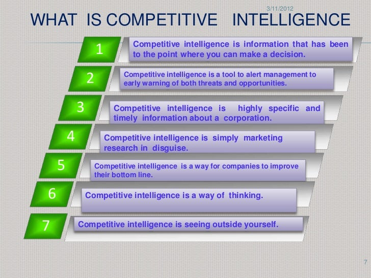 competitive intelligence Competitive intelligence sounds like a useful concept in theory, but should it be considered an ongoing business priority read this post to find out.