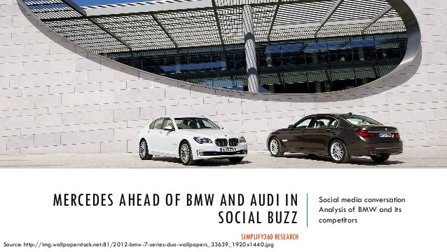 MERCEDES AHEAD OF BMW AND AUDI IN SOCIAL BUZZ Social media conversation Analysis of BMW and its competitors SIMPLIFY360 RE...