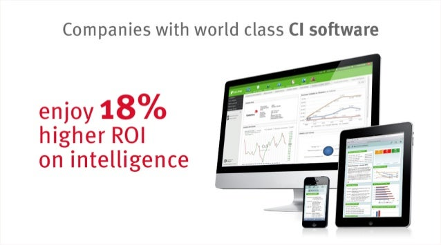 Competitive intelligence software for SharePoint