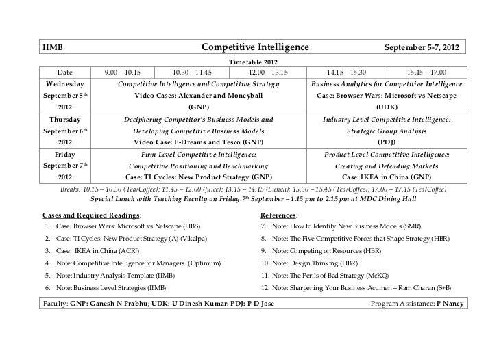 IIMB                                                  Competitive Intelligence                                        Sept...